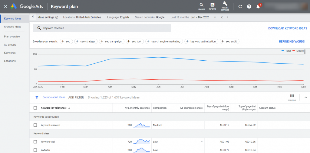Keyword research for content - SEO
